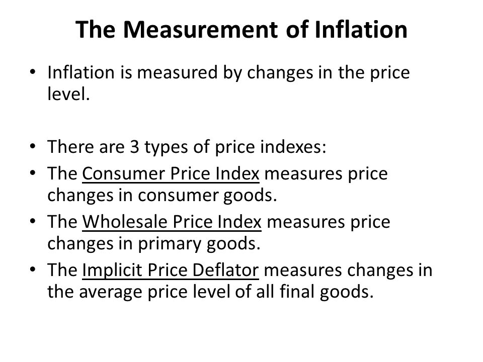 The Measurement of Inflation