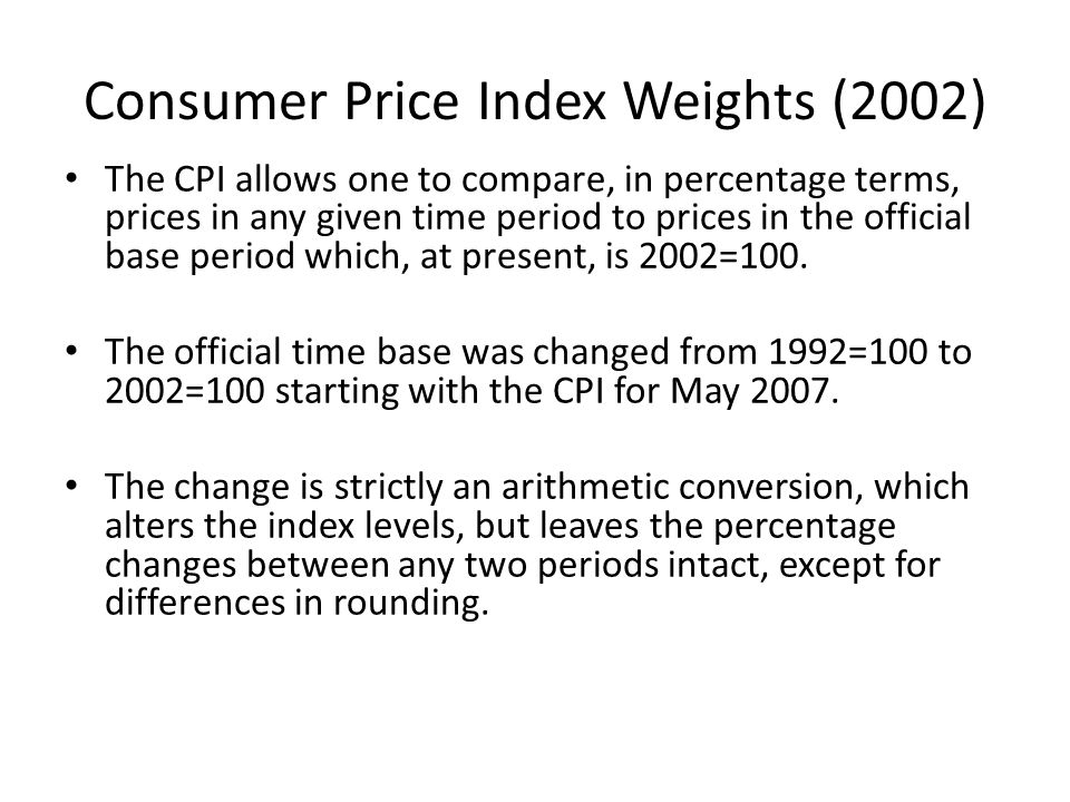 Consumer Price Index Weights (2002)