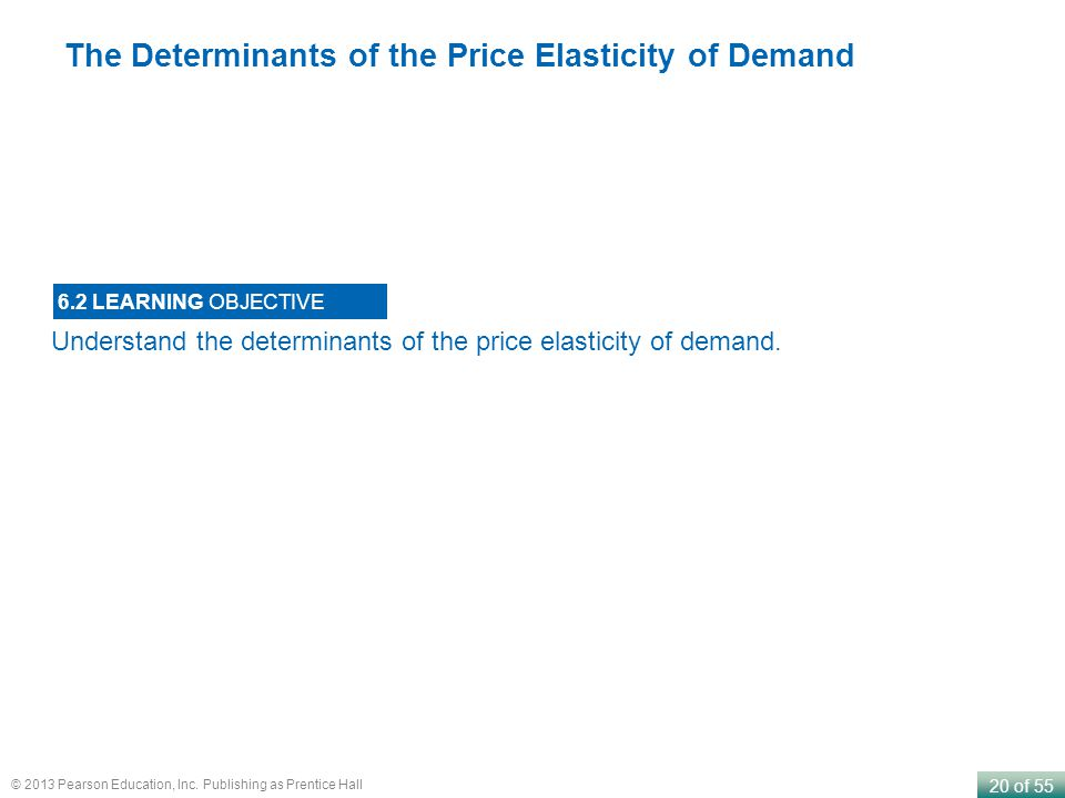 The Determinants of the Price Elasticity of Demand