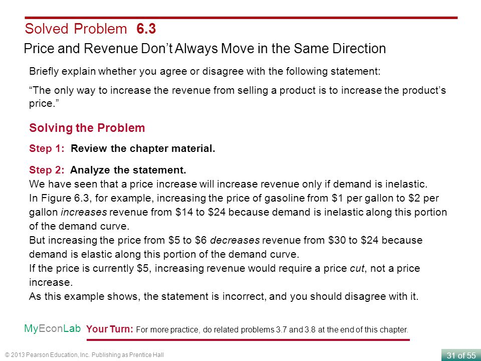 Solved Problem 6.3 Price and Revenue Don't Always Move in the Same Direction.
