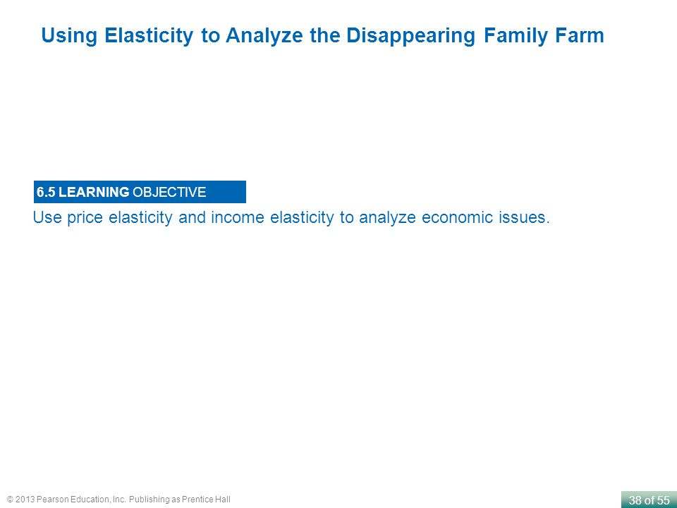 Using Elasticity to Analyze the Disappearing Family Farm
