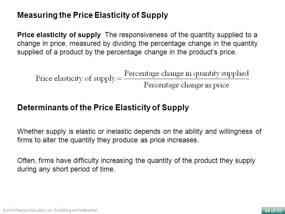 Measuring the Price Elasticity of Supply