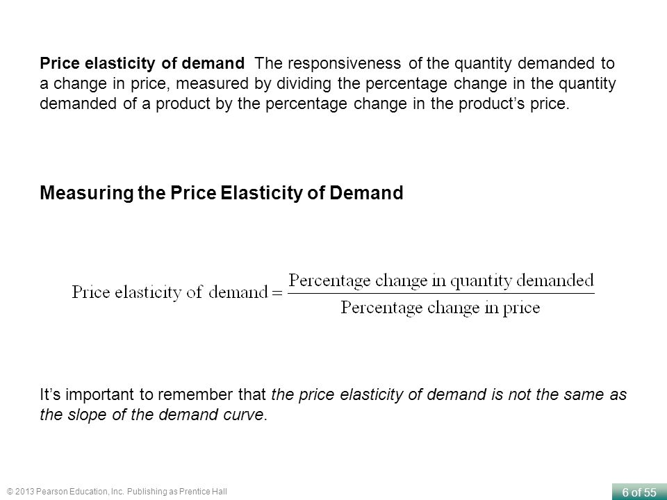 Measuring the Price Elasticity of Demand