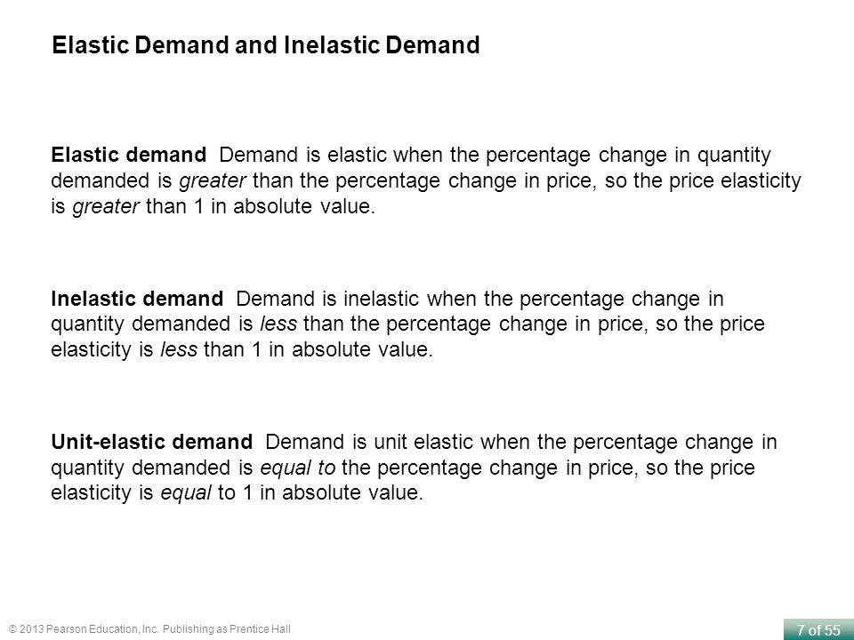 Elastic Demand and Inelastic Demand