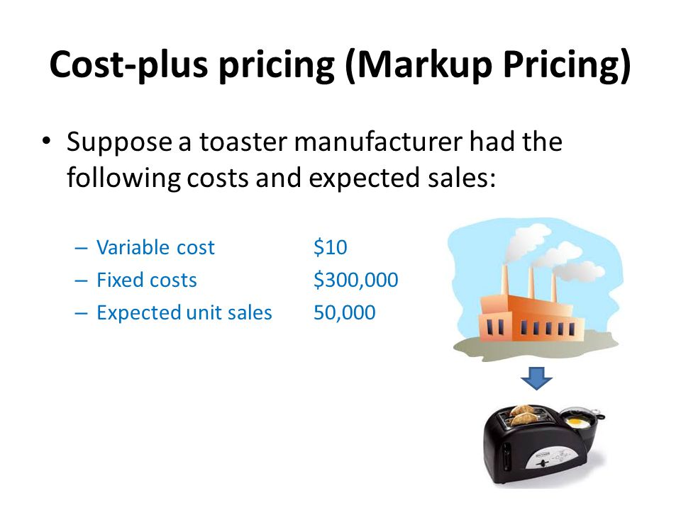 Cost-plus pricing (Markup Pricing)