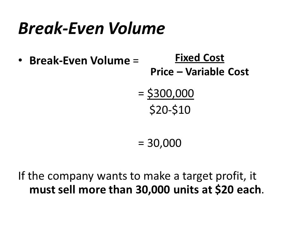 Break-Even Volume Break-Even Volume = = $300,000 $20-$10 = 30,000