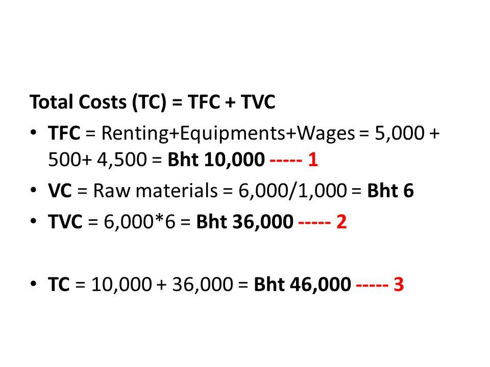 Total Costs (TC) = TFC + TVC