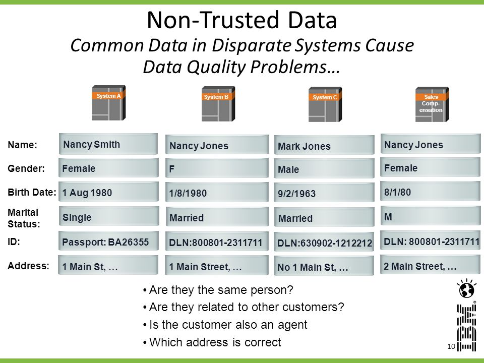 Non-Trusted Data Common Data in Disparate Systems Cause Data Quality Problems…
