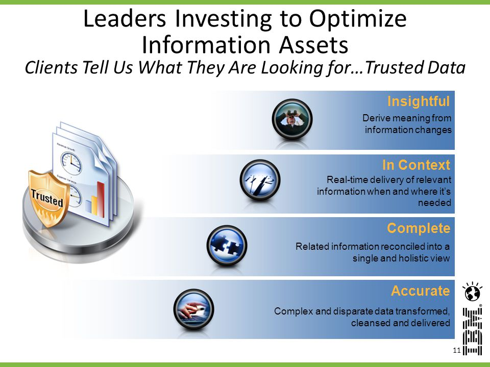Leaders Investing to Optimize Information Assets Clients Tell Us What They Are Looking for…Trusted Data