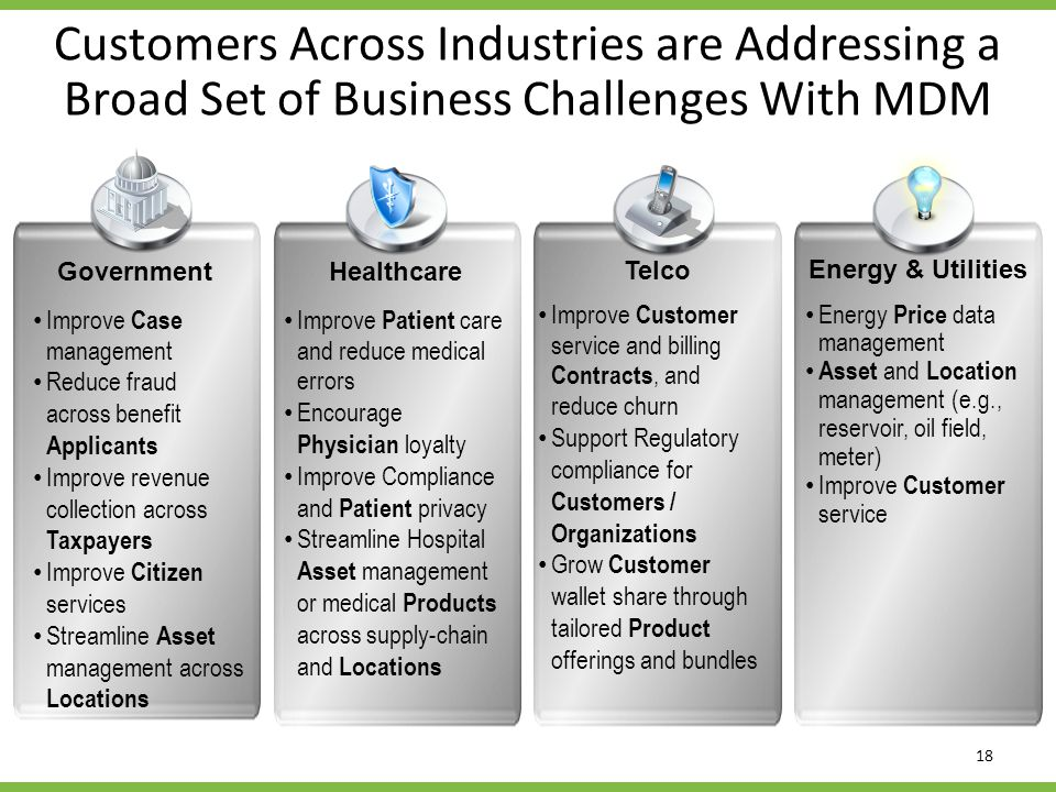 Customers Across Industries are Addressing a Broad Set of Business Challenges With MDM