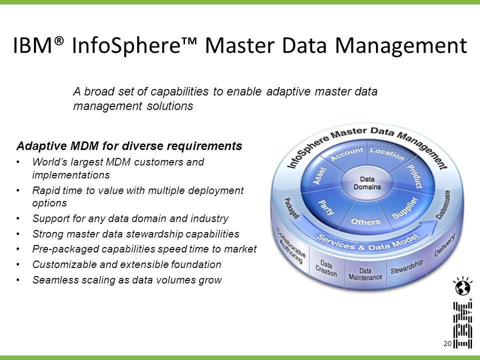 IBM® InfoSphere™ Master Data Management