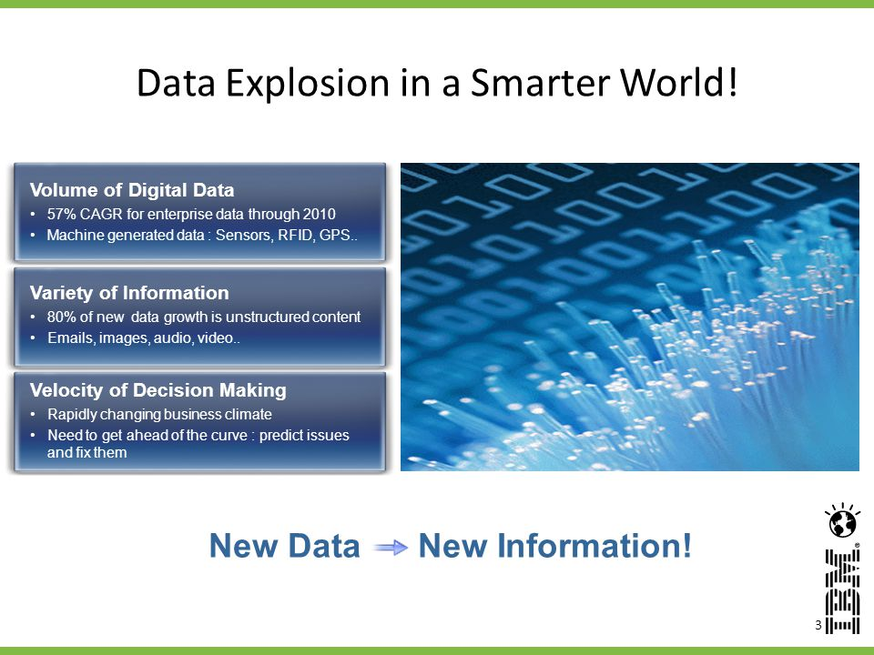 Data Explosion in a Smarter World!