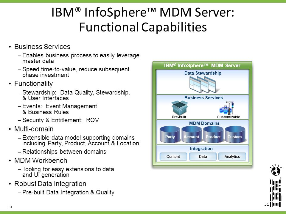 IBM® InfoSphere™ MDM Server: Functional Capabilities