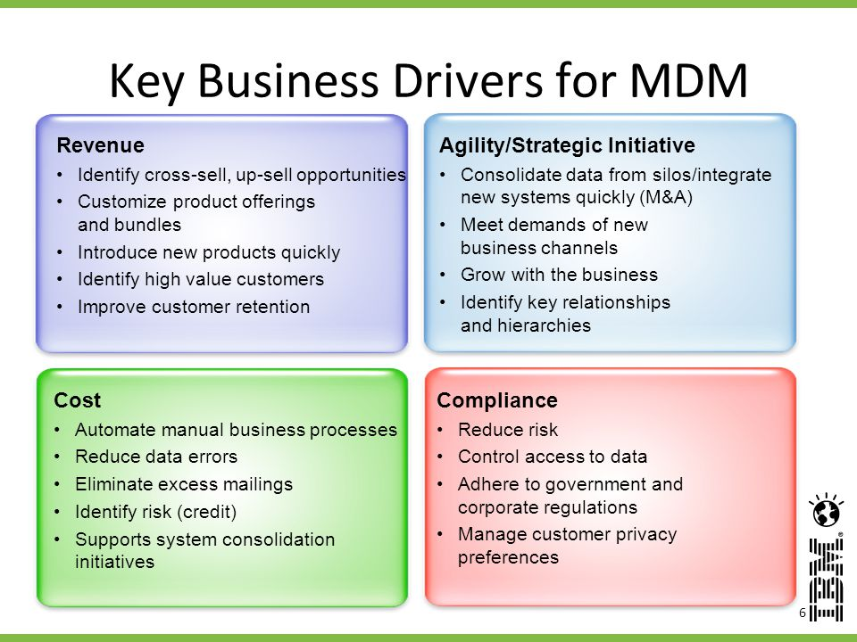 Key Business Drivers for MDM