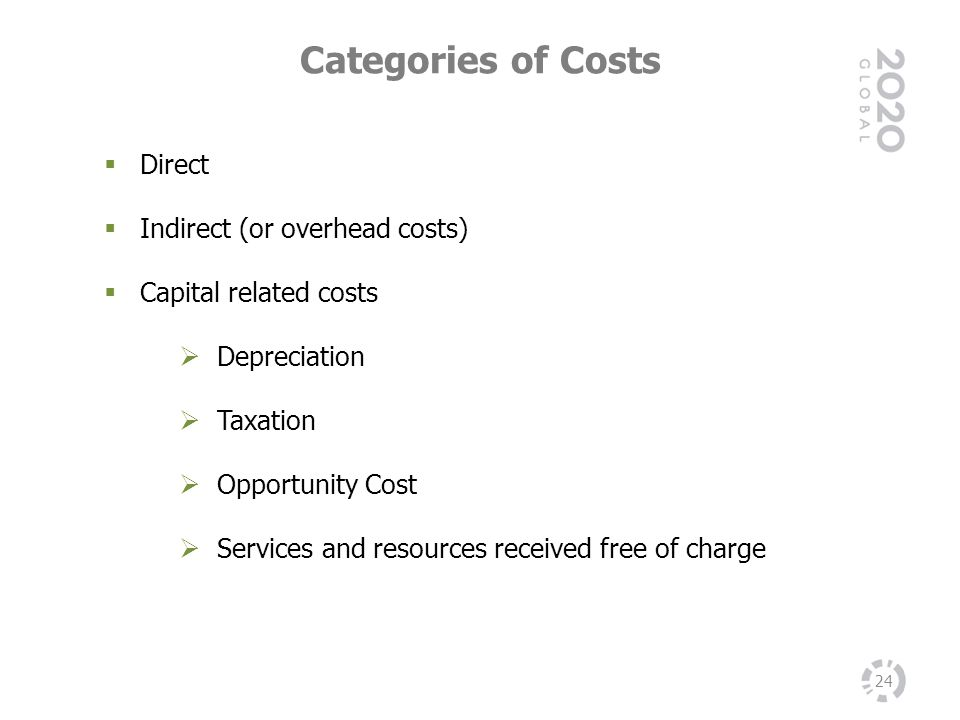 Categories of Costs Direct Indirect (or overhead costs)