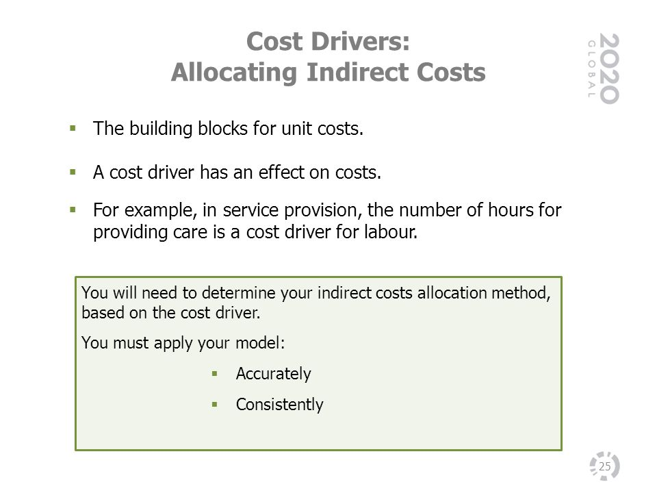 Cost Drivers: Allocating Indirect Costs