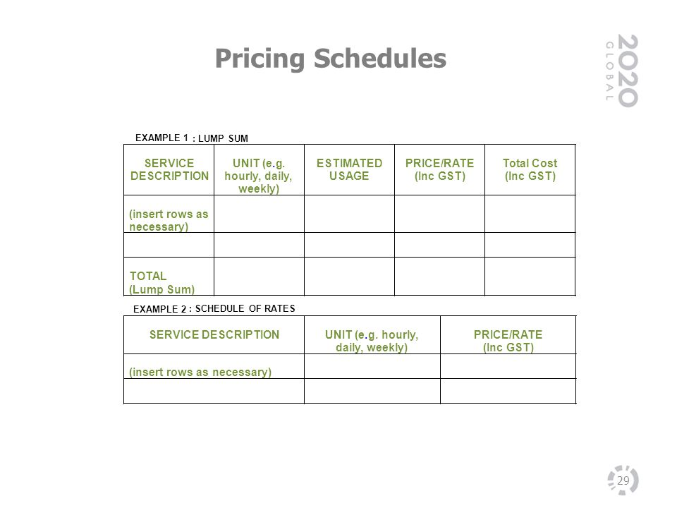 Pricing Schedules SERVICE DESCRIPTION UNIT (e . g hourly, daily,