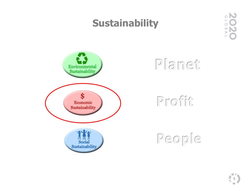 Sustainability Planet Profit People 8