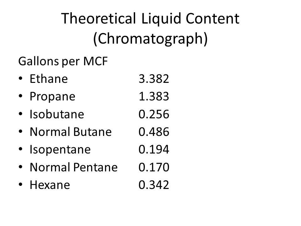 Theoretical Liquid Content (Chromatograph)