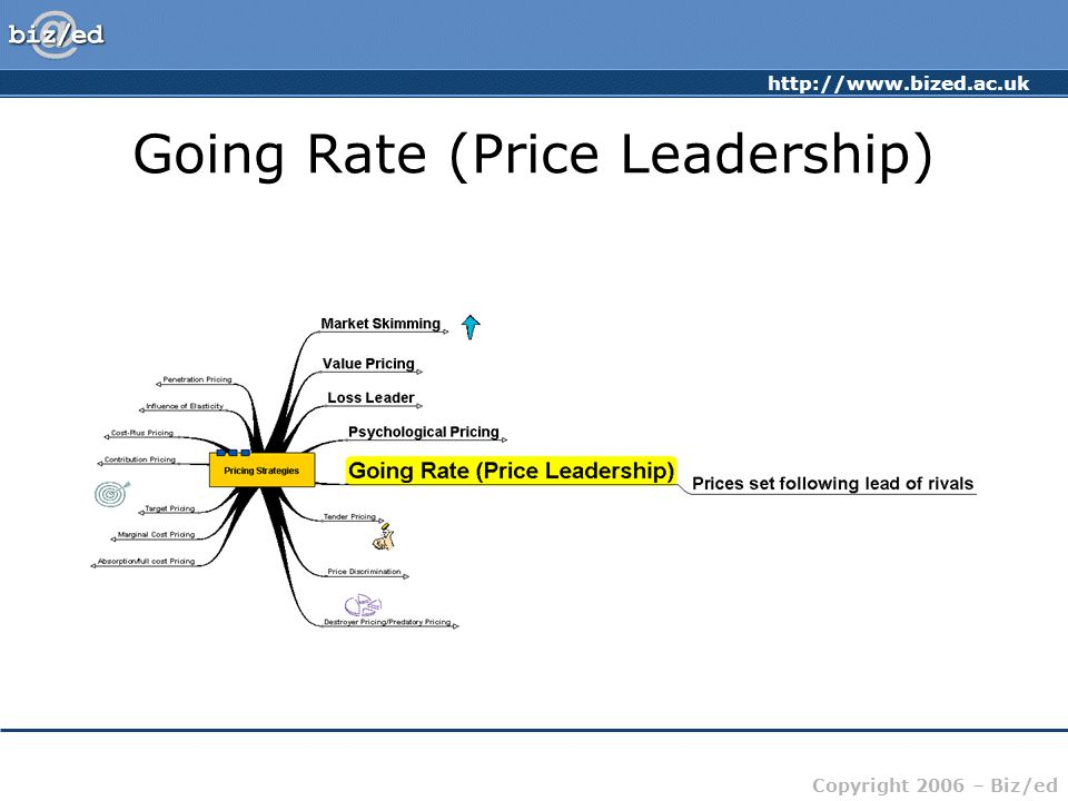 Going Rate (Price Leadership)