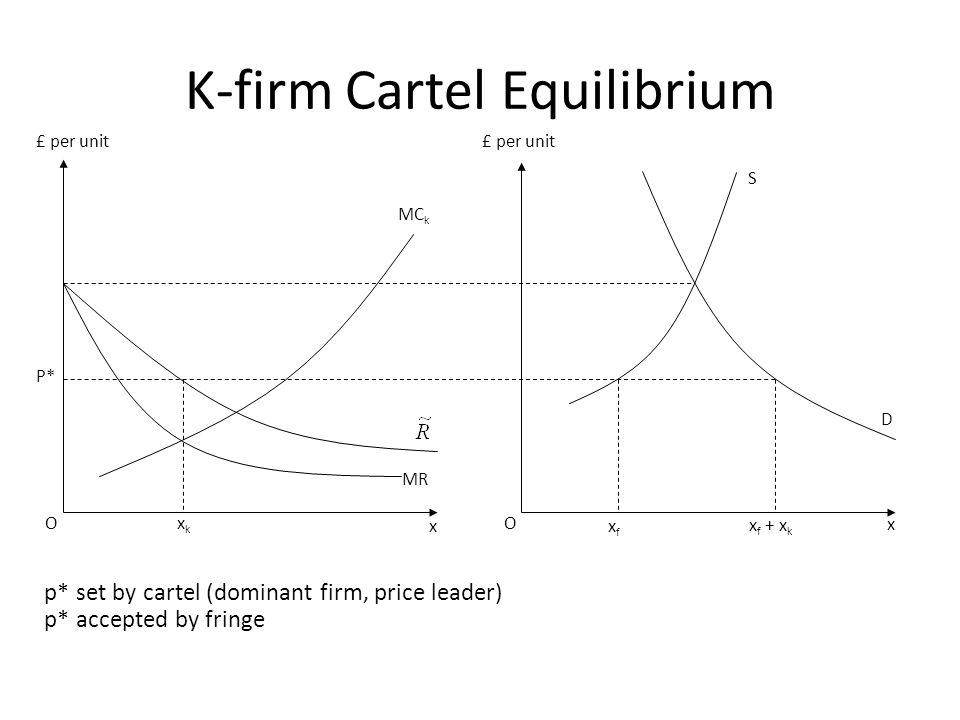 K-firm Cartel Equilibrium