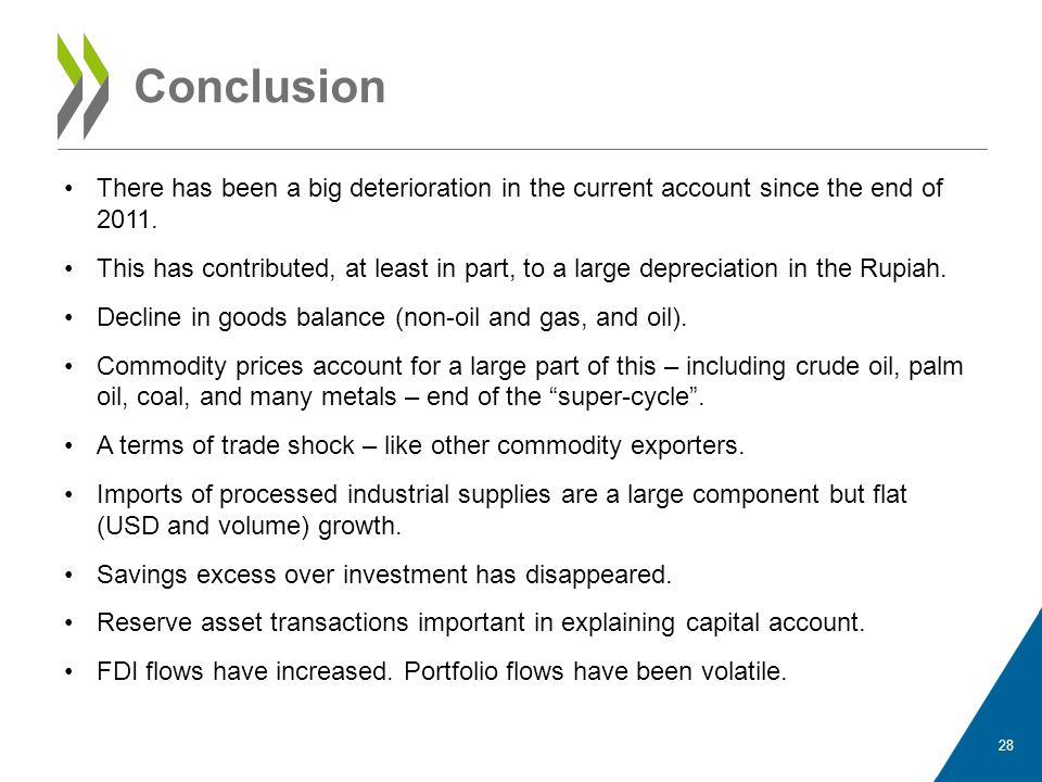 Conclusion There has been a big deterioration in the current account since the end of 2011.