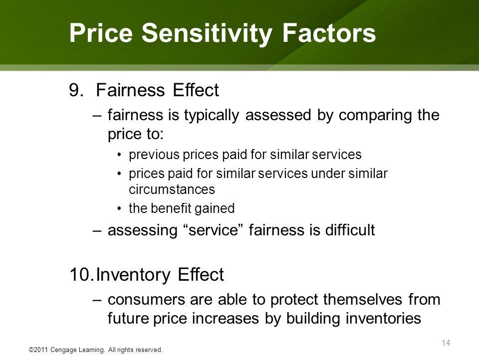 Price Sensitivity Factors