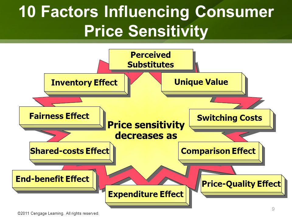 10 Factors Influencing Consumer Price Sensitivity