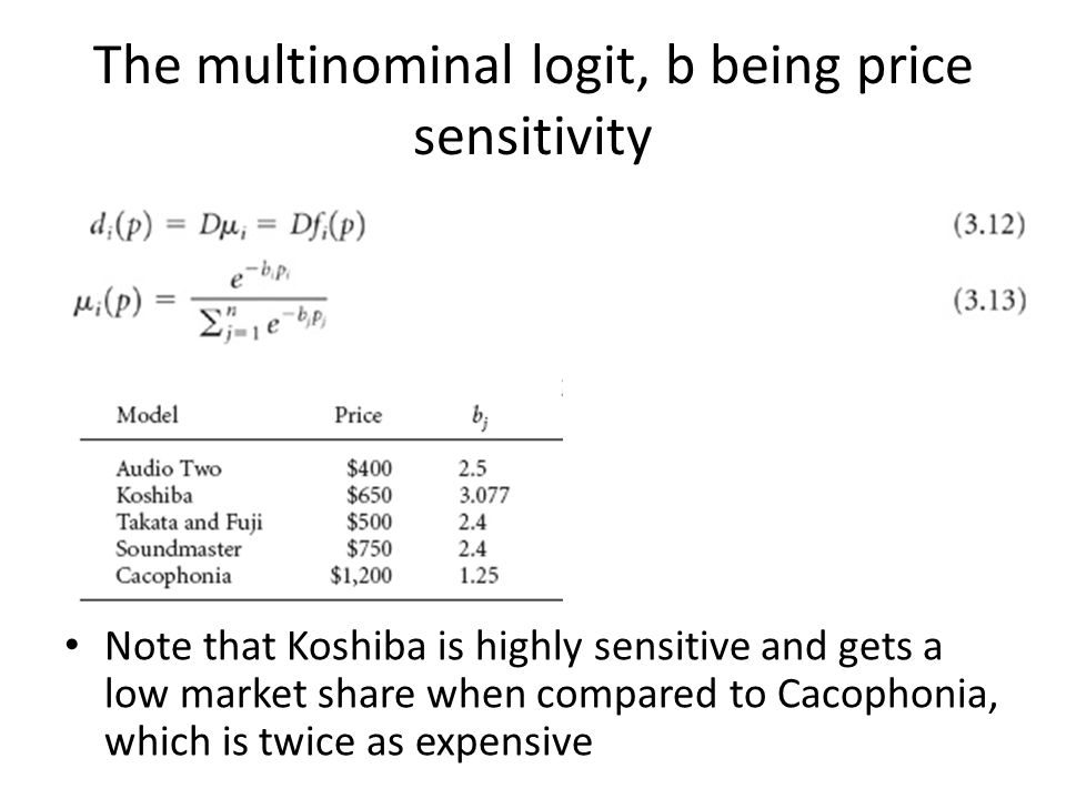The multinominal logit, b being price sensitivity