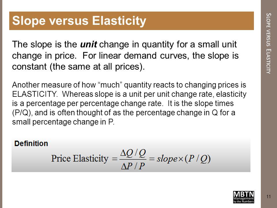 Slope versus Elasticity
