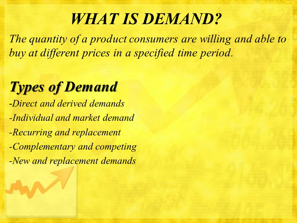 WHAT IS DEMAND Types of Demand