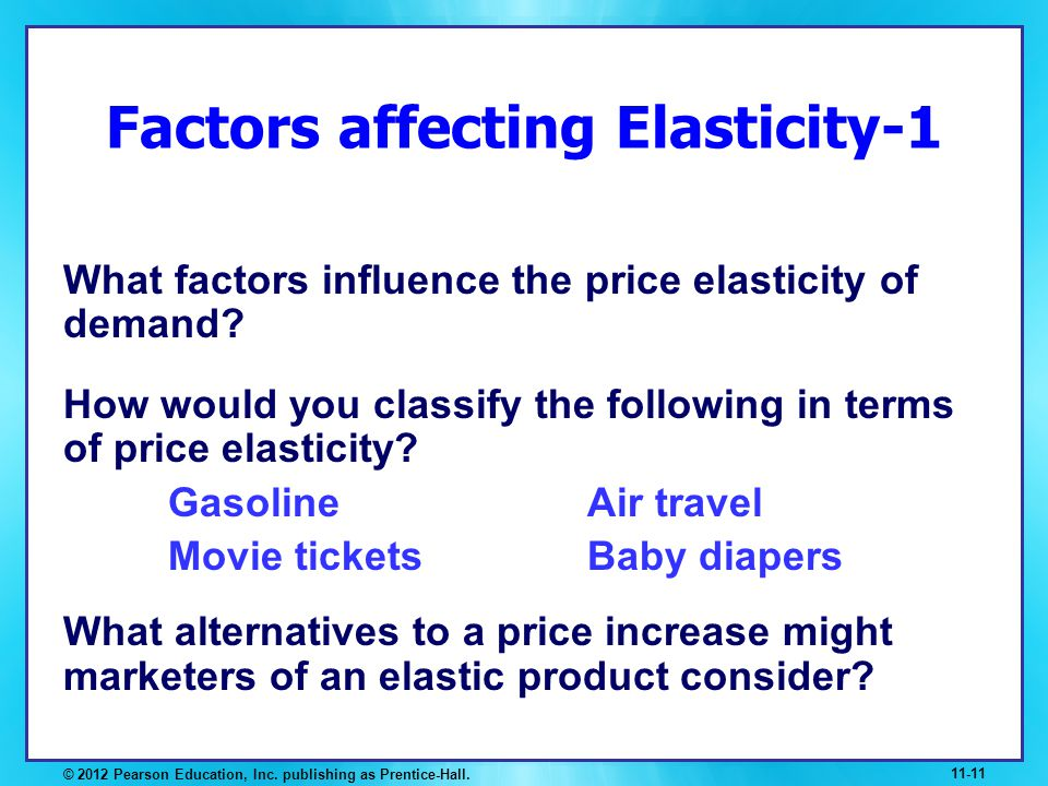 Factors affecting Elasticity-1