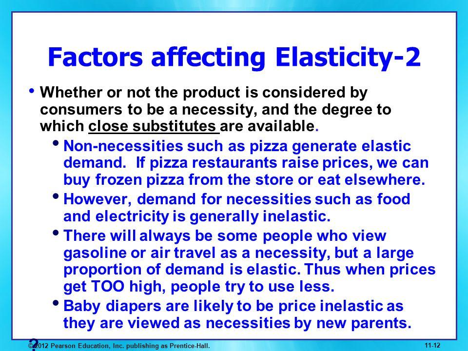 Factors affecting Elasticity-2