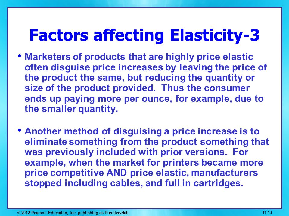 Factors affecting Elasticity-3