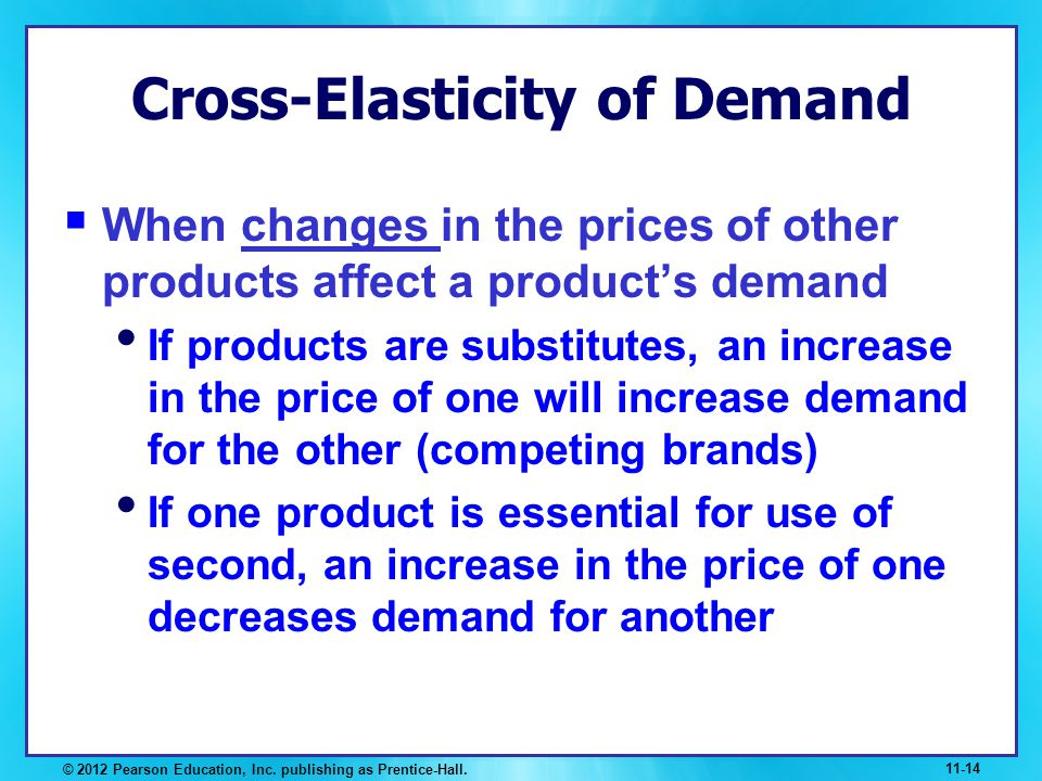 Cross-Elasticity of Demand