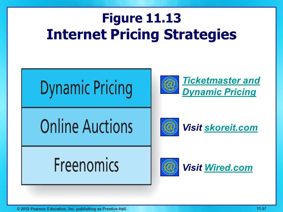 Figure 11.13 Internet Pricing Strategies