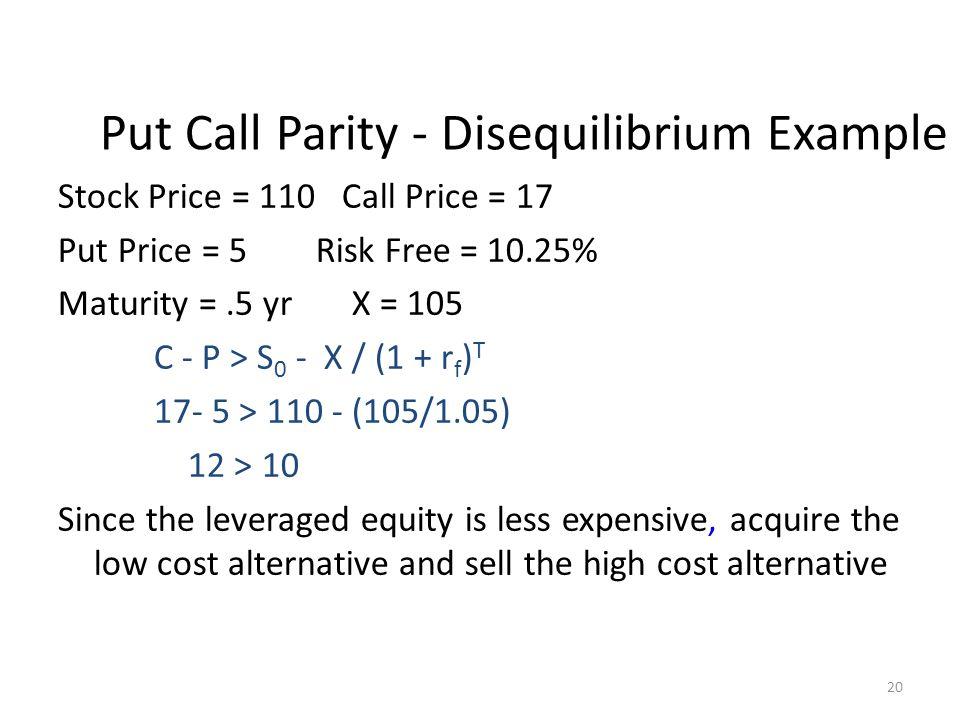 Put Call Parity - Disequilibrium Example