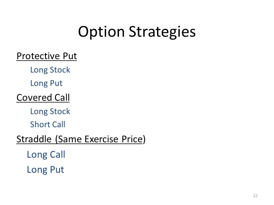 Option Strategies Protective Put Covered Call
