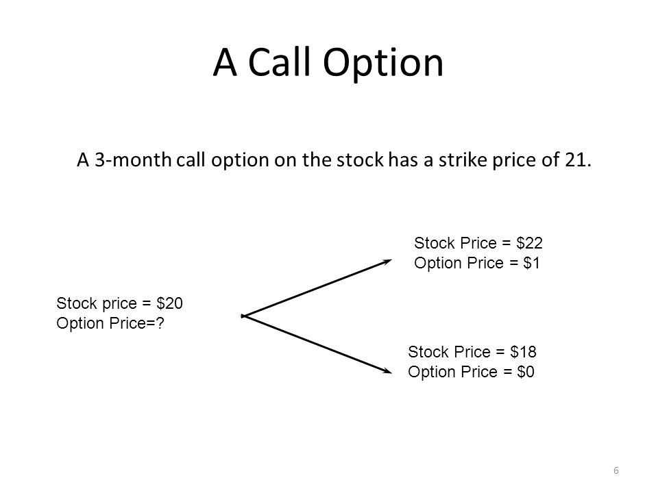 A Call Option A 3-month call option on the stock has a strike price of 21. Stock Price = $22. Option Price = $1.