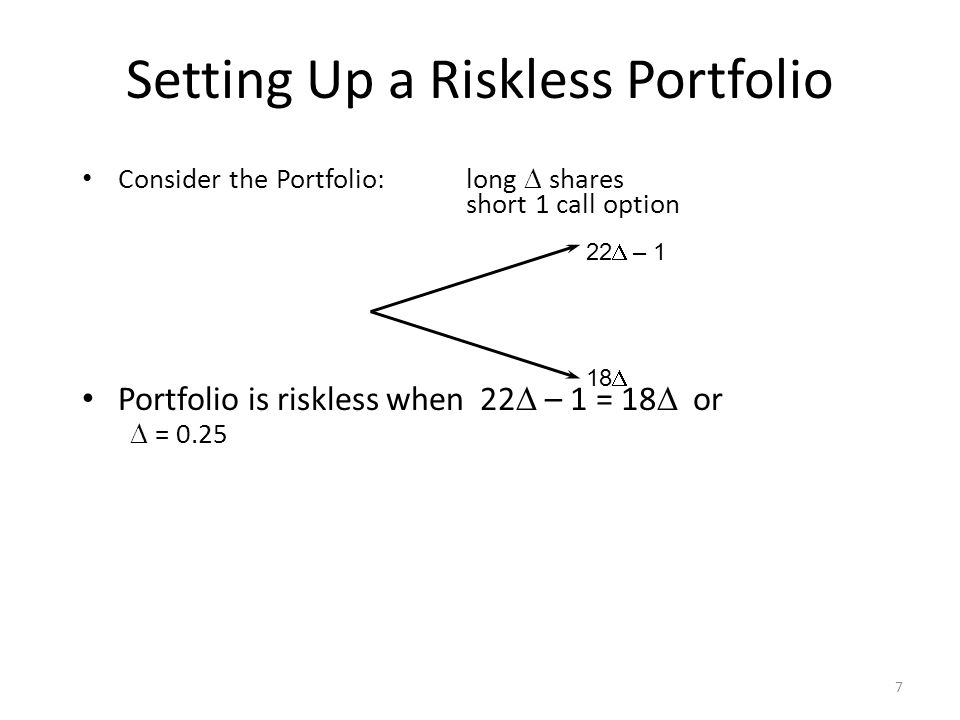 Setting Up a Riskless Portfolio