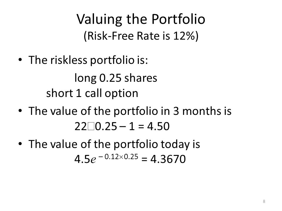 Valuing the Portfolio (Risk-Free Rate is 12%)
