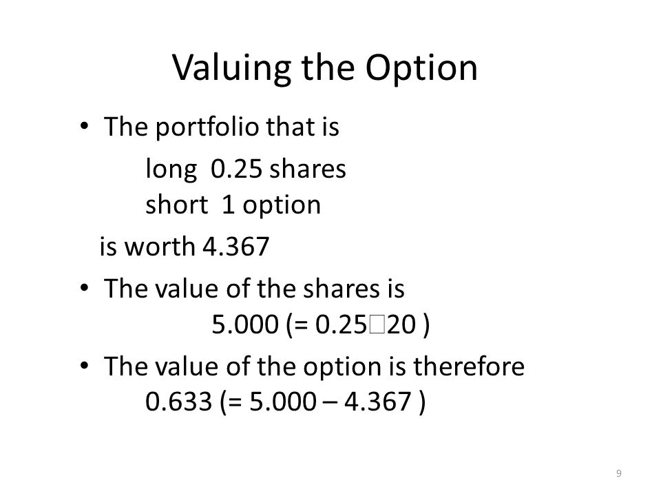 Valuing the Option The portfolio that is