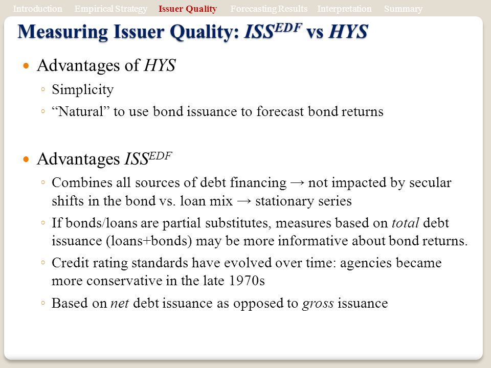 Measuring Issuer Quality: ISSEDF vs HYS