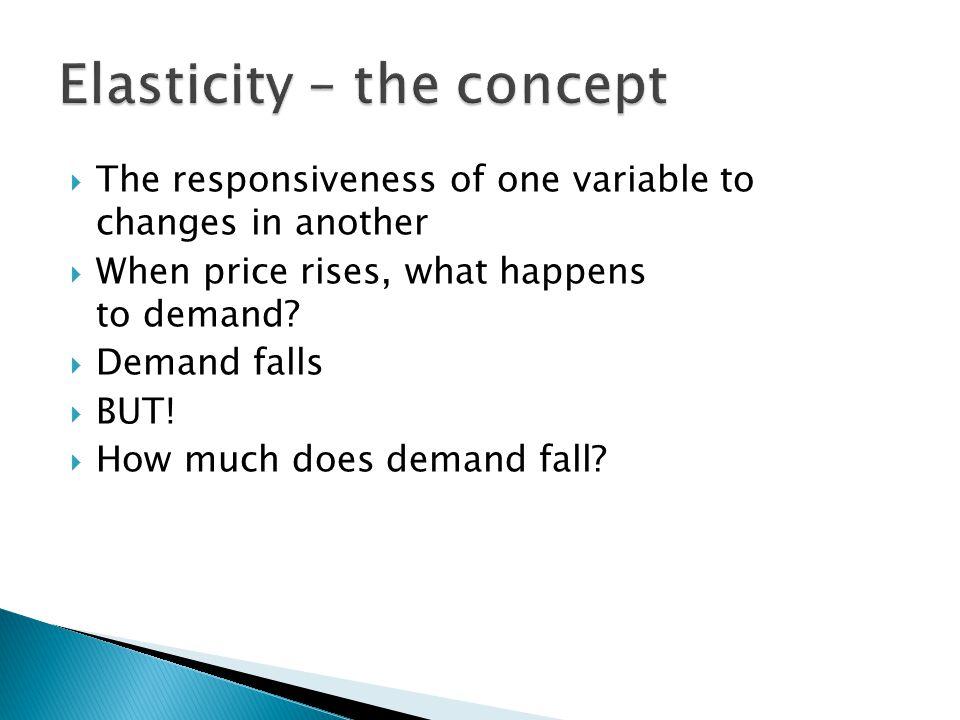 Elasticity – the concept