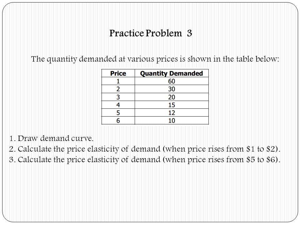 The quantity demanded at various prices is shown in the table below: