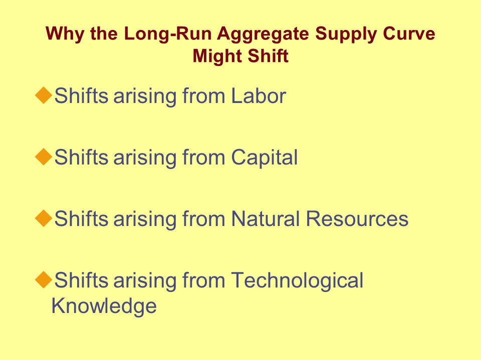Why the Long-Run Aggregate Supply Curve Might Shift