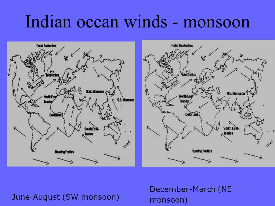 Indian ocean winds - monsoon