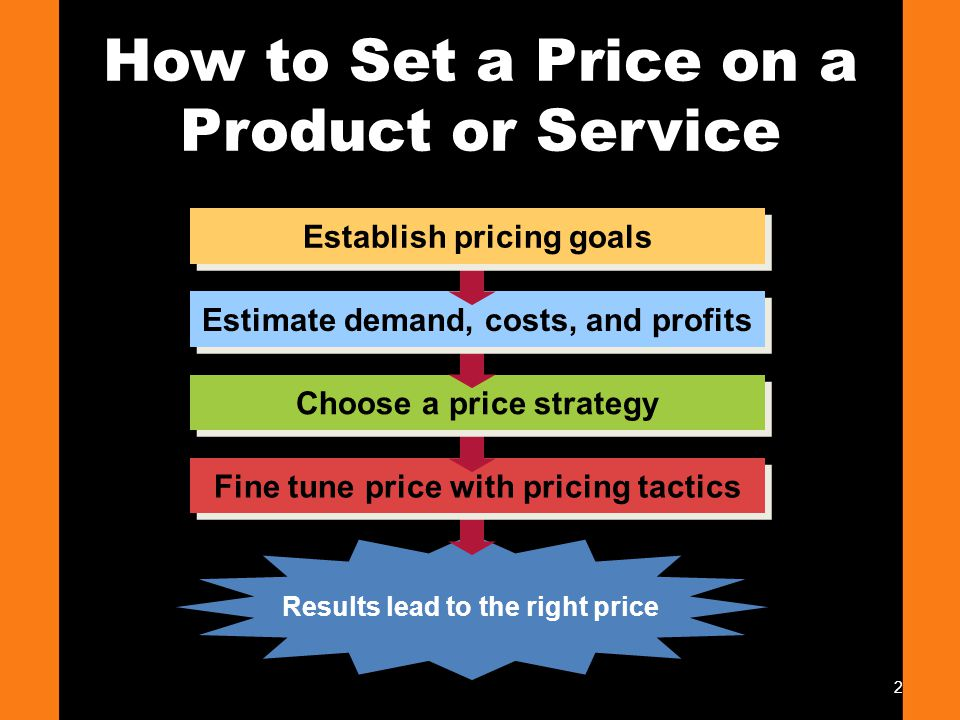 How to Set a Price on a Product or Service