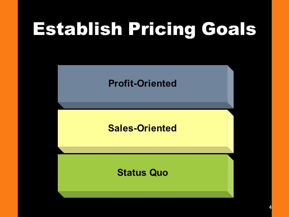 Establish Pricing Goals