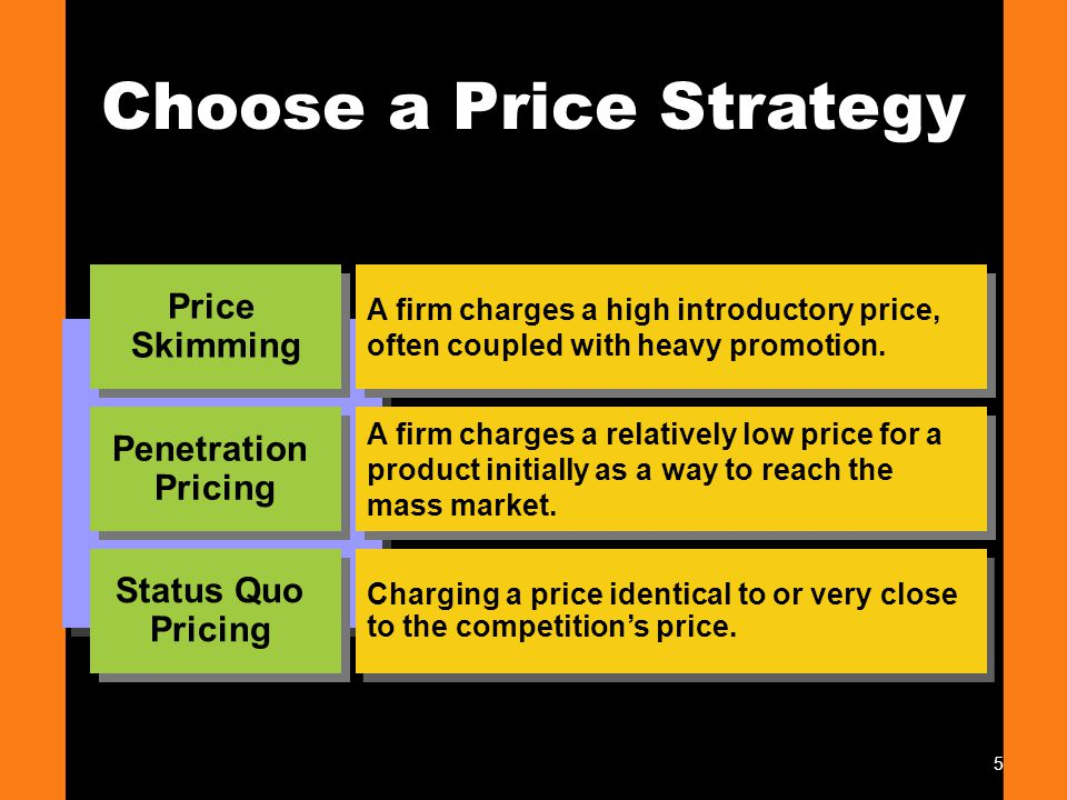 Choose a Price Strategy